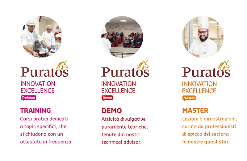 Puratos Innovation Excellence Center: Demo, Training, Master