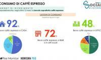 target_Coffee_Monitor_Nomisma_2018.jpg