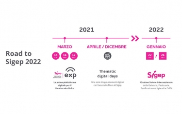 Road map to Sigep 2022: l'edizione di quest'anno completamente digitale